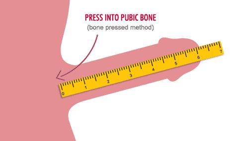 aumentare le dimensioni del pene